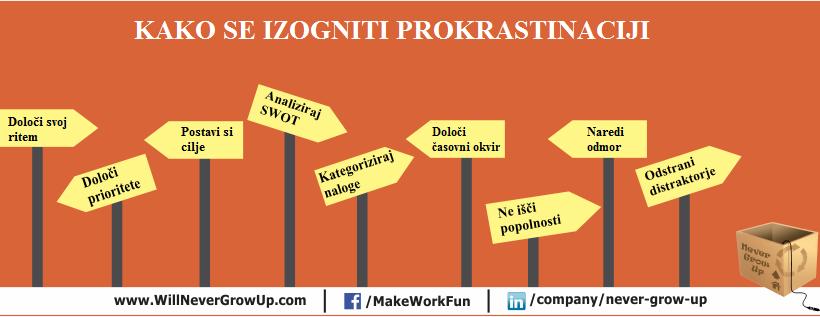 prokrastinacija