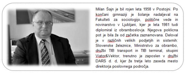 Milan Šajn