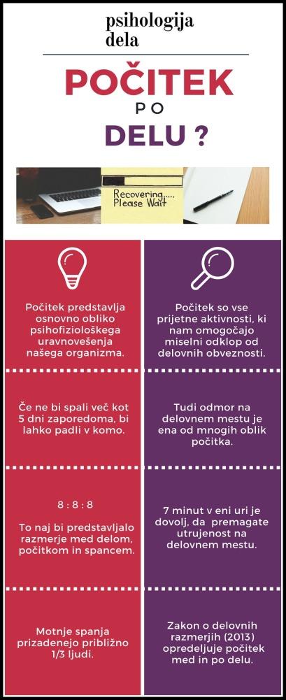 Infografika_počitek po delu_www.psihologijadela.com