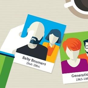 Učinkovito vodenje v medgeneracijskem delovnemokolju