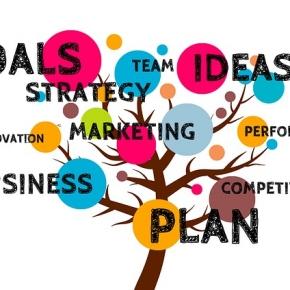Kaj so agilneorganizacije?