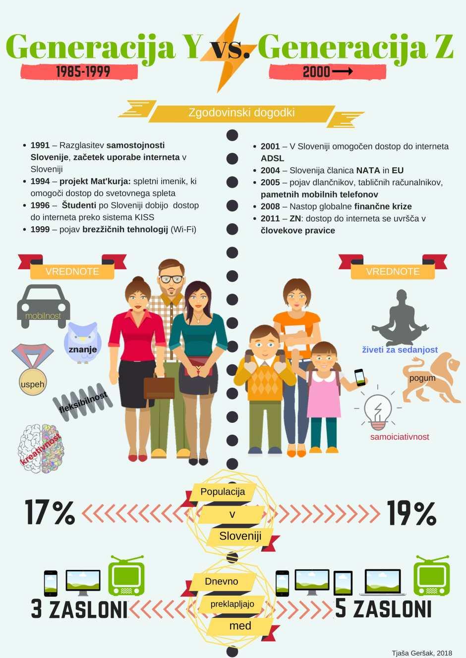 infografika_gersak-1