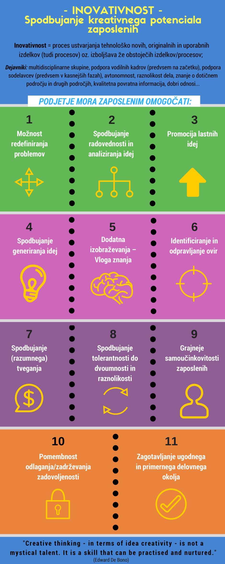 infografika - inovativnost (jaša Čebulj)-1