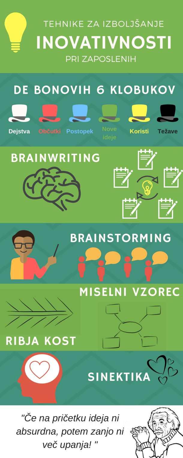 infografika - inovativnost (teo ferfolja)-1