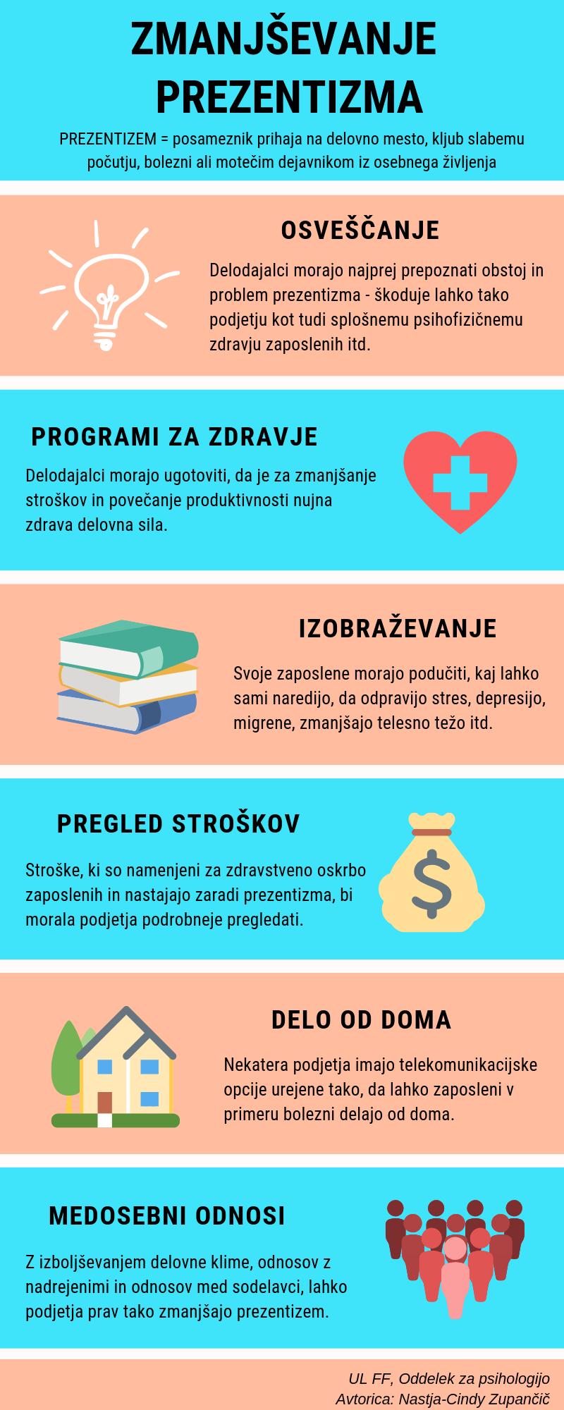 prezentizem_infografika_zupancic