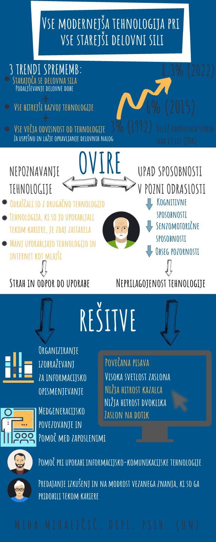 IKT pri starejsih zaposlenih_infografika_Mihaljcic-page-001.jpg