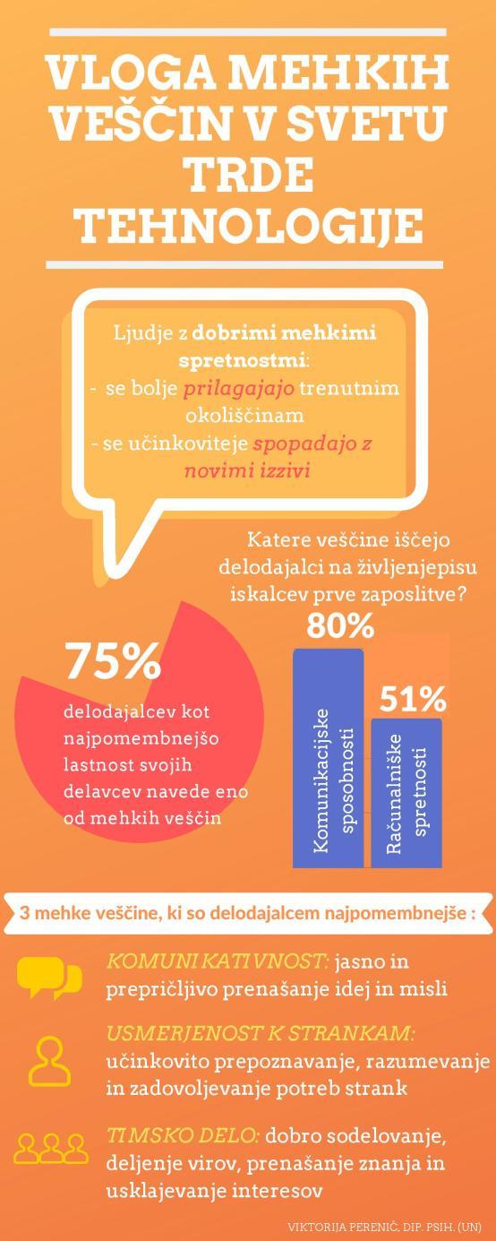 mehkeveščine_infografika_perenič-page-001