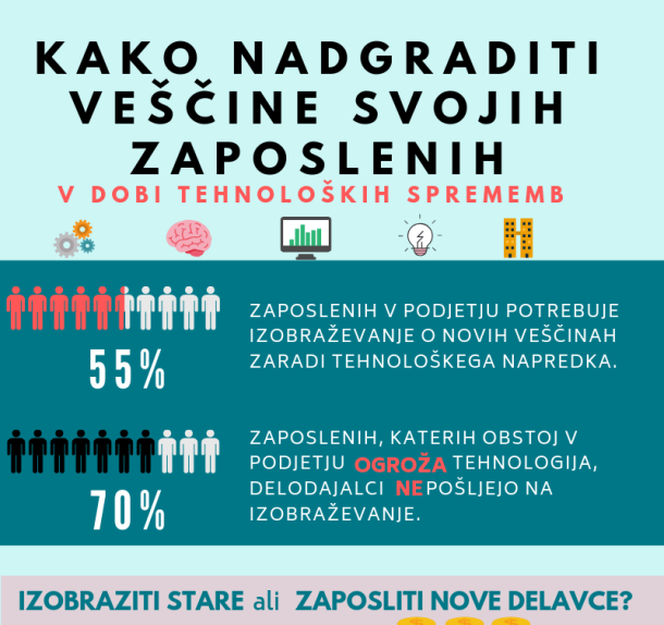 vescine_infografika_megusar (2)