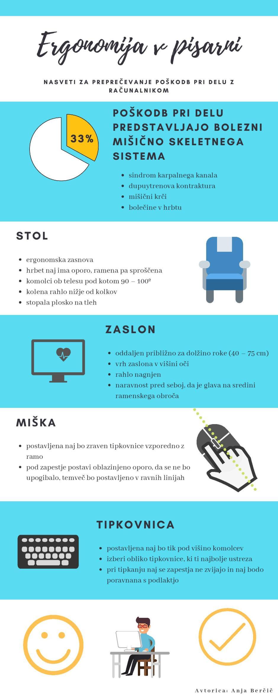 Ergonomija v pisarni_infografika_Berčič-page-001.jpg