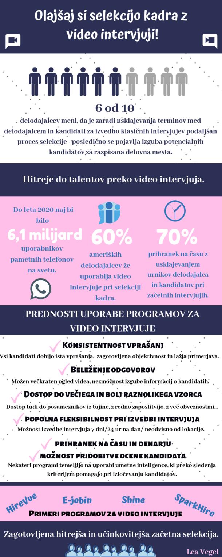 Infografika_Vegel