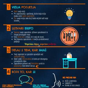 5 načel vodenja zagonskihpodjetij
