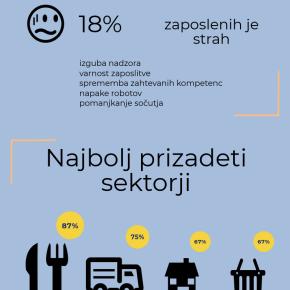 Stališča zaposlenih do digitalizacijedela