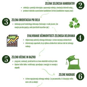 10 korakov do bolj zeleneorganizacije