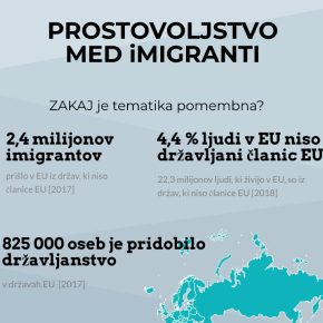 Prostovoljstvo med imigranti