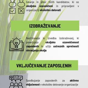 Kako kadrovska služba pomaga pri ekološkem delovanjuorganizacije?