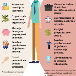 Prostovoljstvo vs. volunturizem